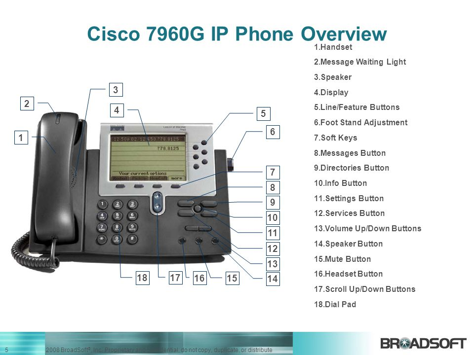 Cisco 7960G IP Phone Overview
