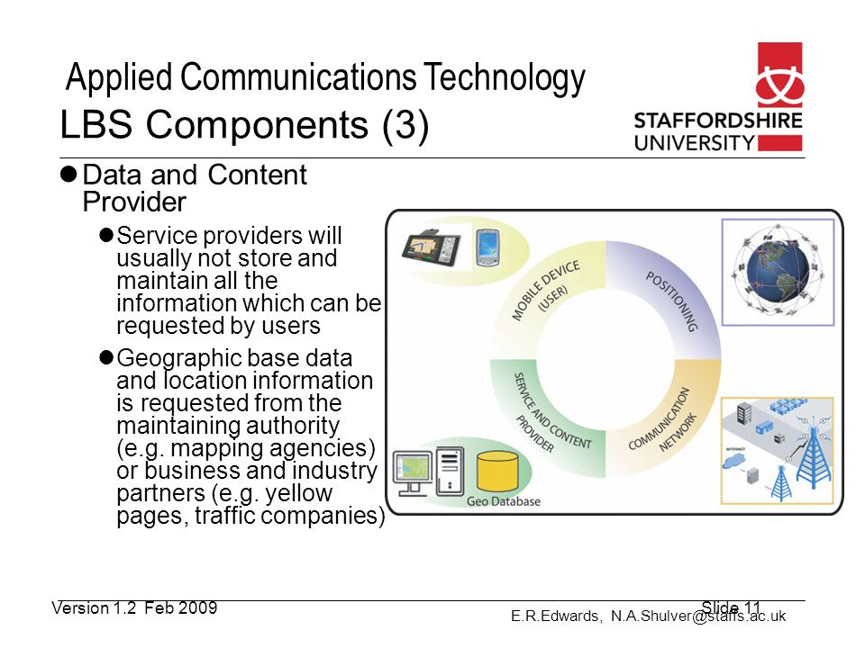 LBS Components (3) Data and Content Provider
