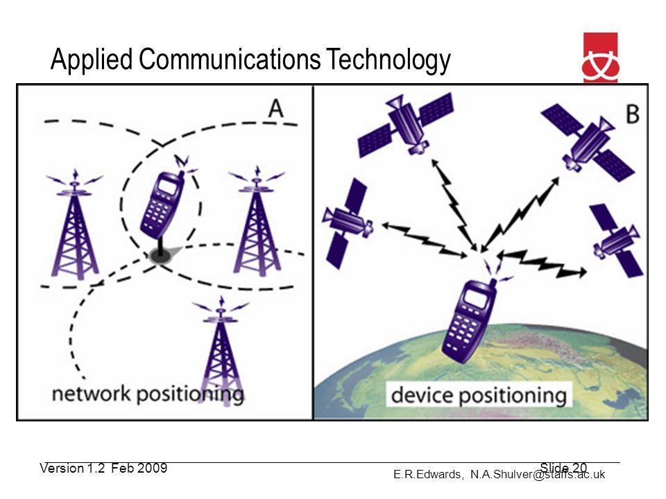 Positioning Methods Version 1.2 Feb 2009