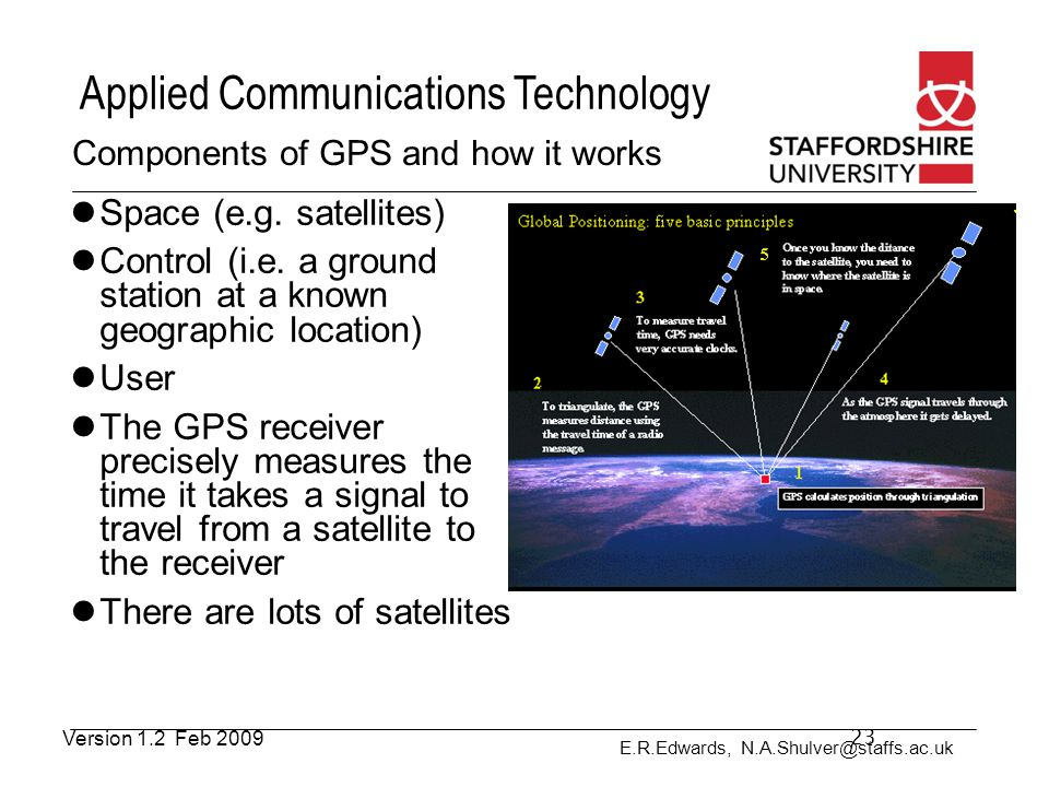 Components of GPS and how it works