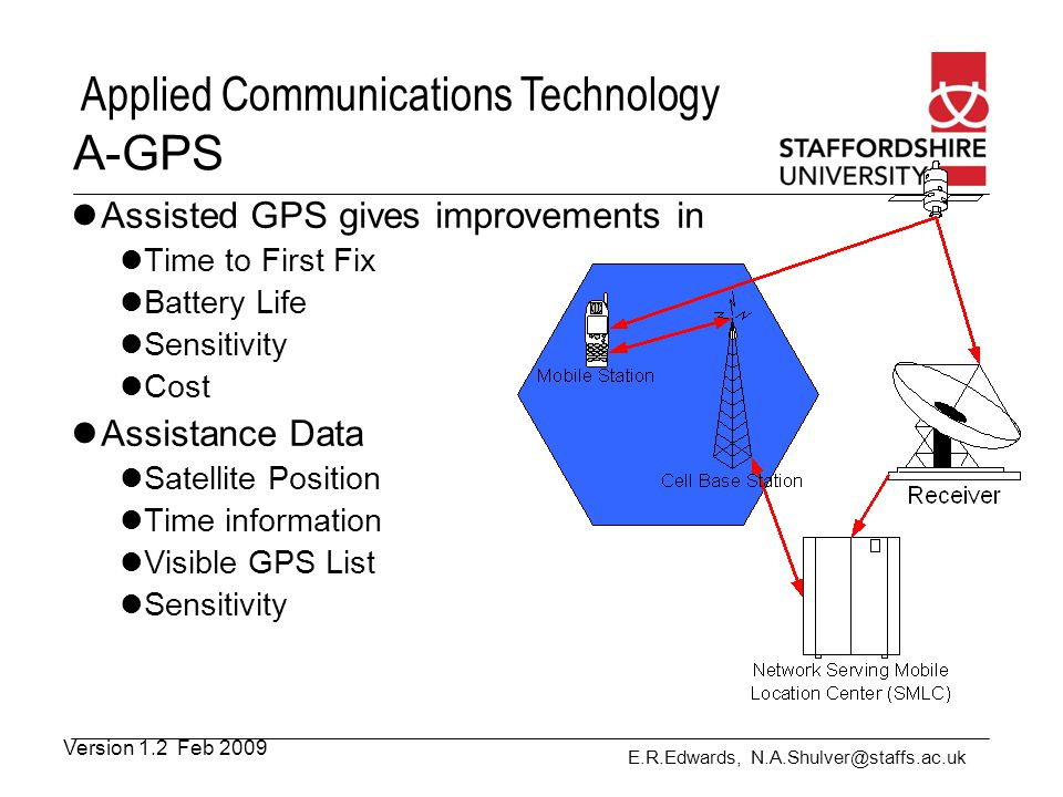 A-GPS Assisted GPS gives improvements in Assistance Data