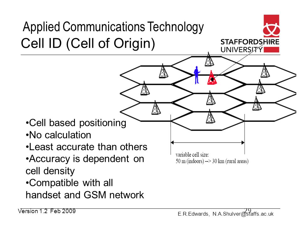 Cell ID (Cell of Origin)