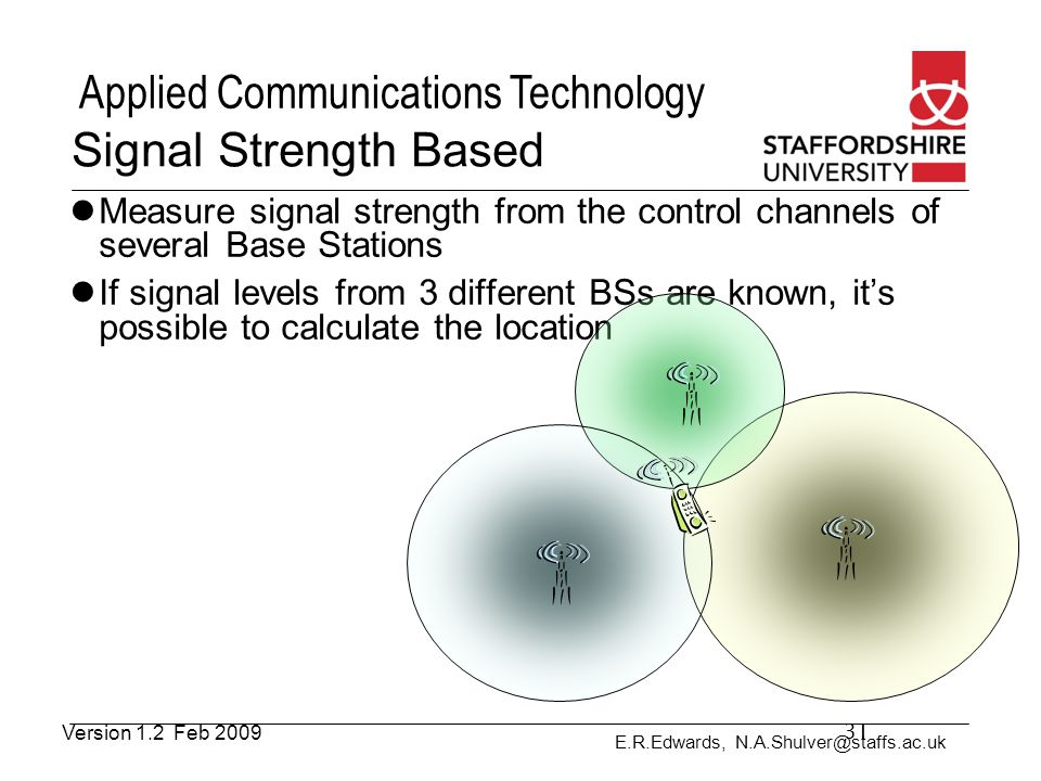 Signal Strength Based Measure signal strength from the control channels of several Base Stations.