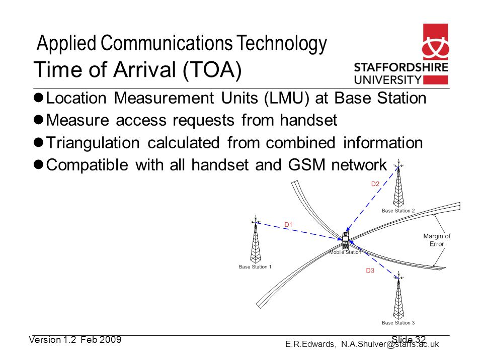Time of Arrival (TOA) Location Measurement Units (LMU) at Base Station