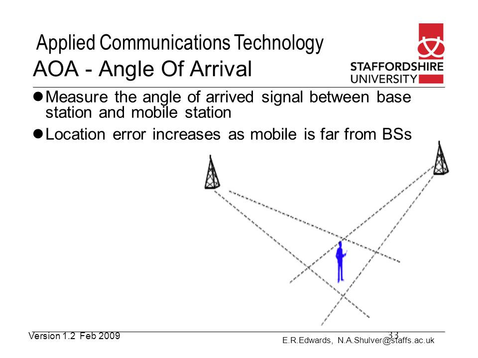 AOA - Angle Of Arrival Measure the angle of arrived signal between base station and mobile station.