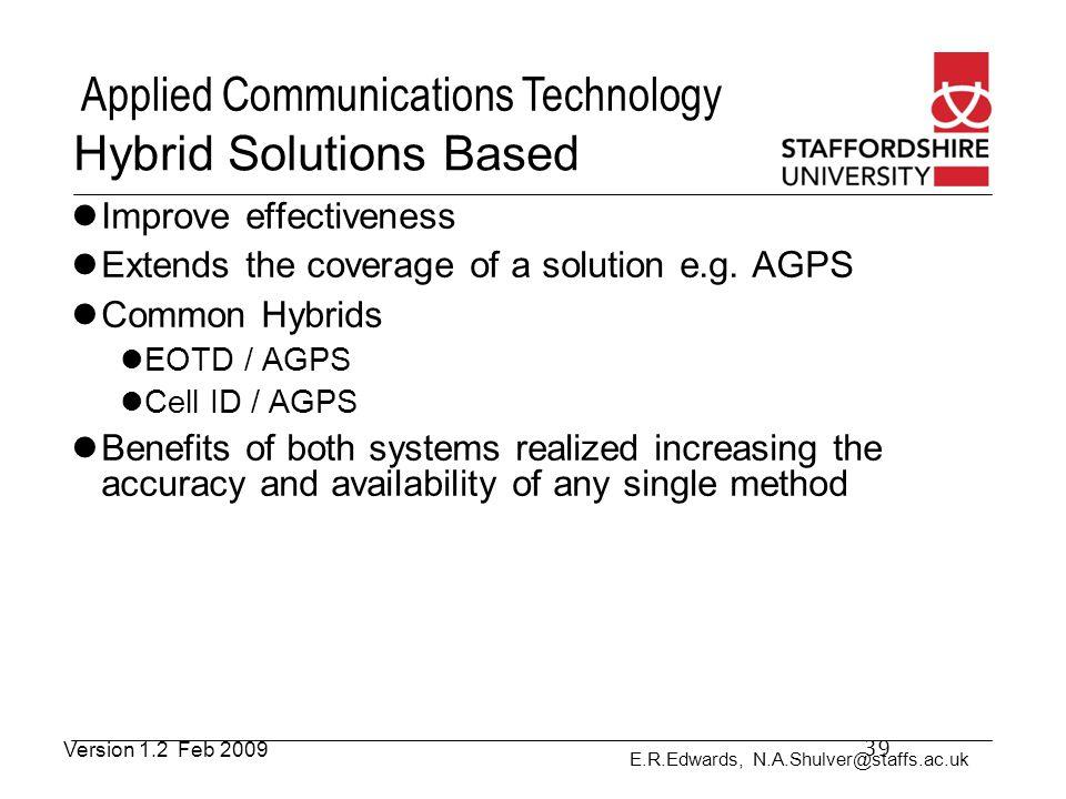 Hybrid Solutions Based