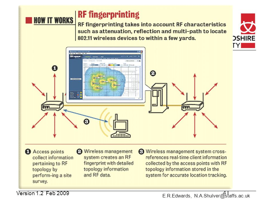 RF Fingerprint Based Version 1.2 Feb 2009
