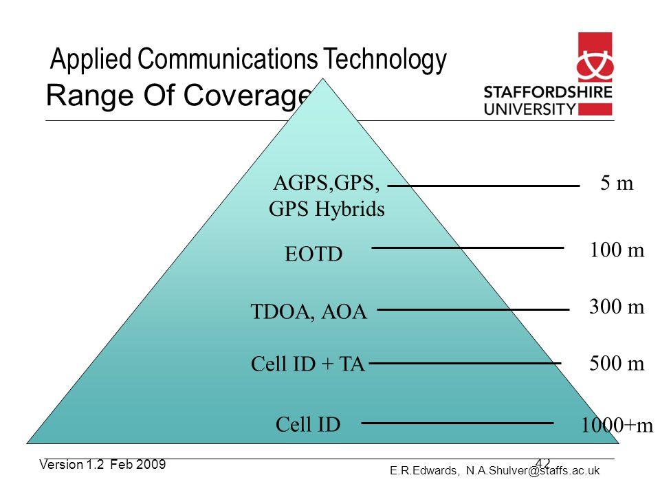 Range Of Coverage AGPS,GPS, GPS Hybrids 5 m 100 m EOTD 300 m TDOA, AOA