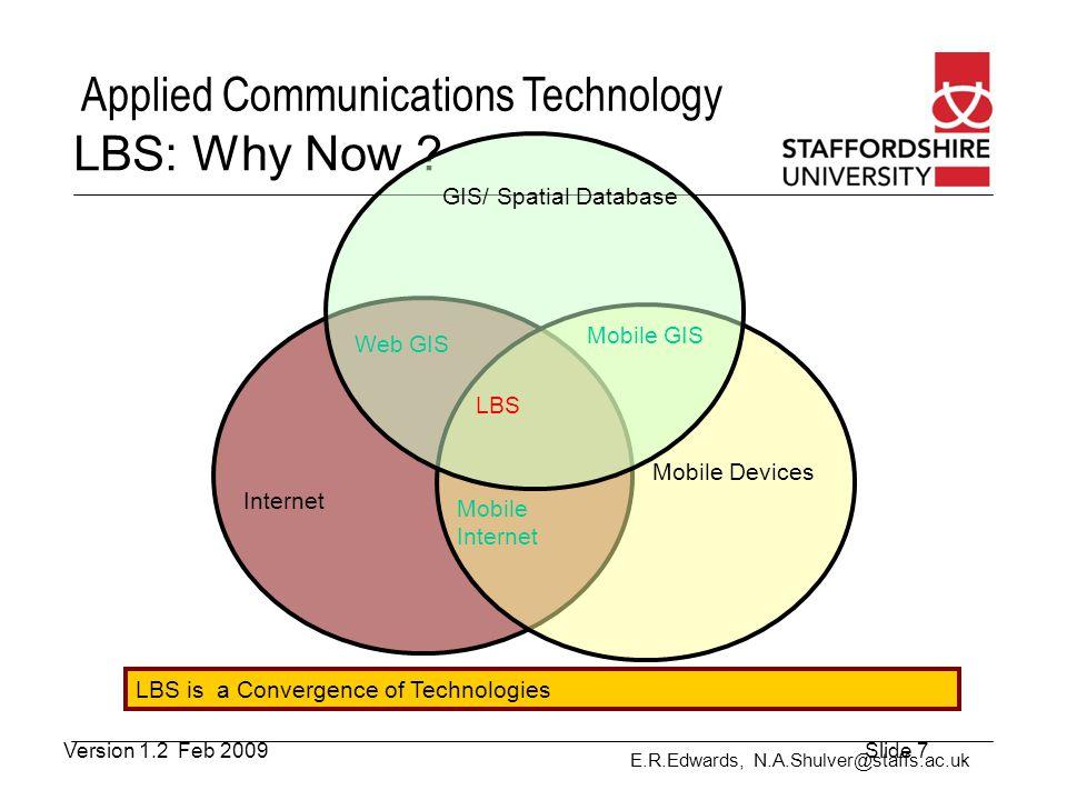 LBS: Why Now GIS/ Spatial Database Mobile GIS Web GIS LBS