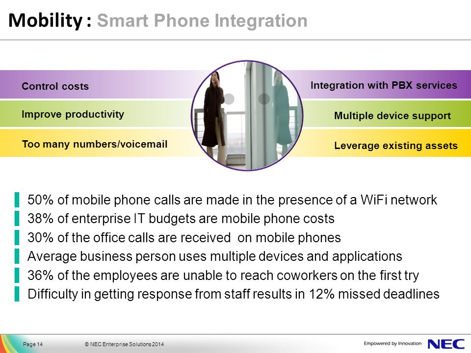 Mobility : Smart Phone Integration