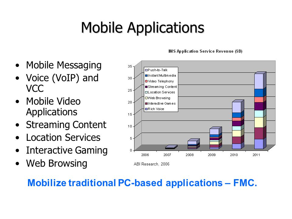 Mobilize traditional PC-based applications – FMC.