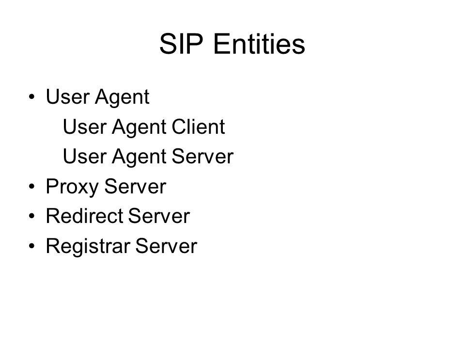 SIP Entities User Agent User Agent Client User Agent Server
