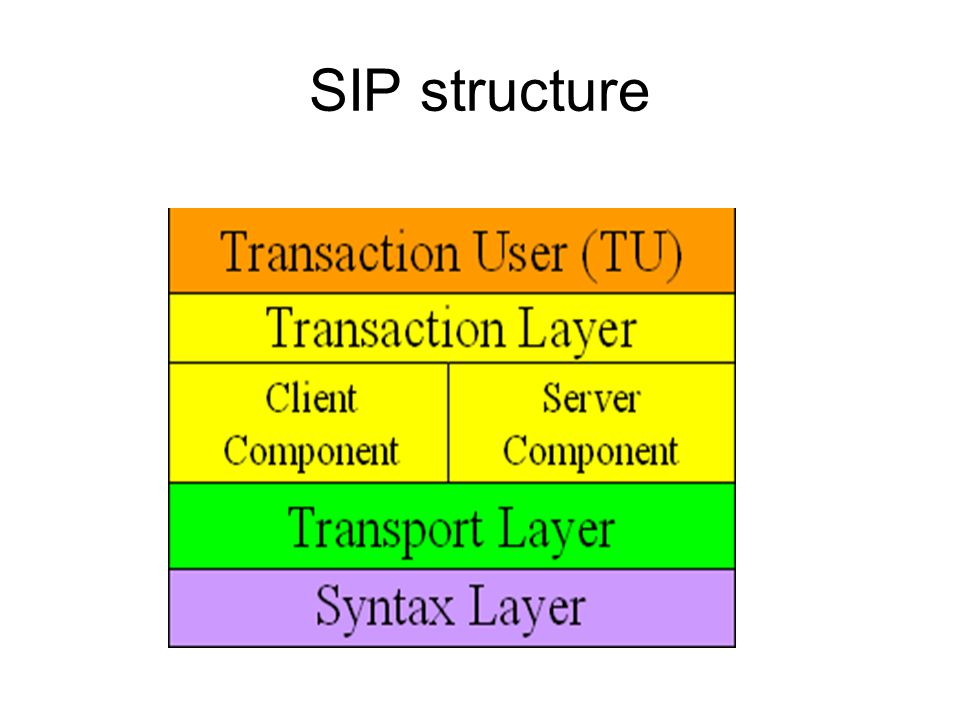 SIP structure