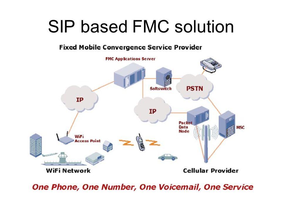 SIP based FMC solution