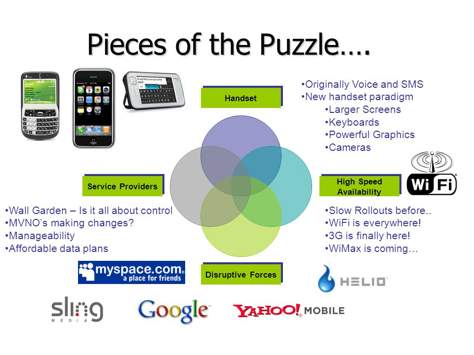 Pieces of the Puzzle…. Originally Voice and SMS New handset paradigm