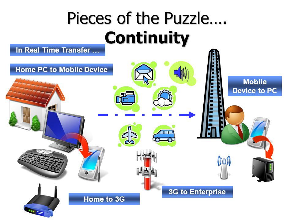 Pieces of the Puzzle…. Continuity