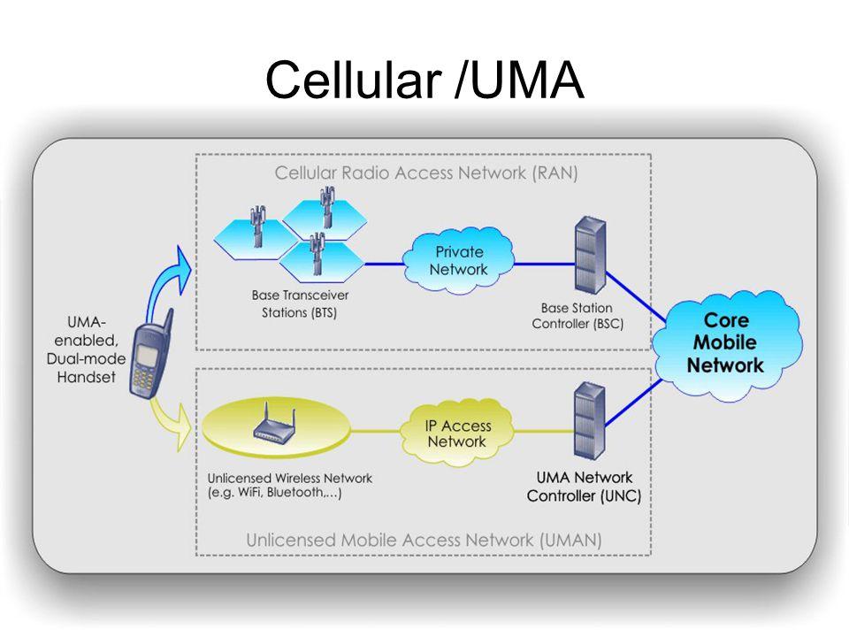 Cellular /UMA