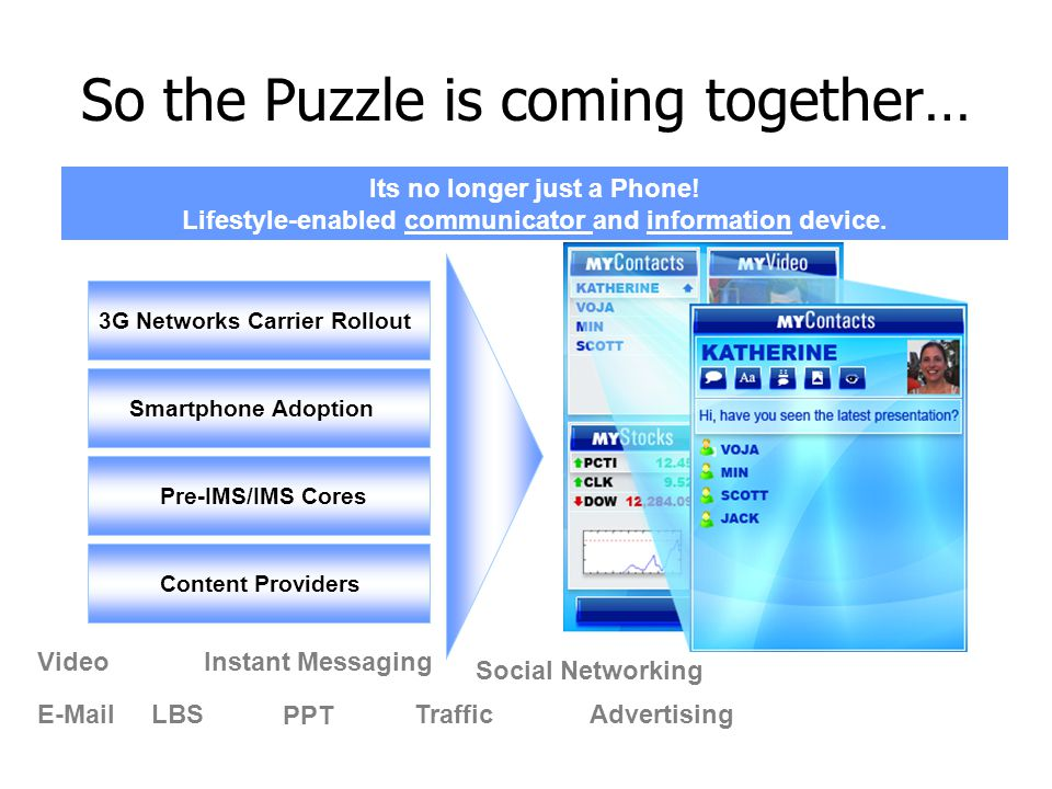 So the Puzzle is coming together…