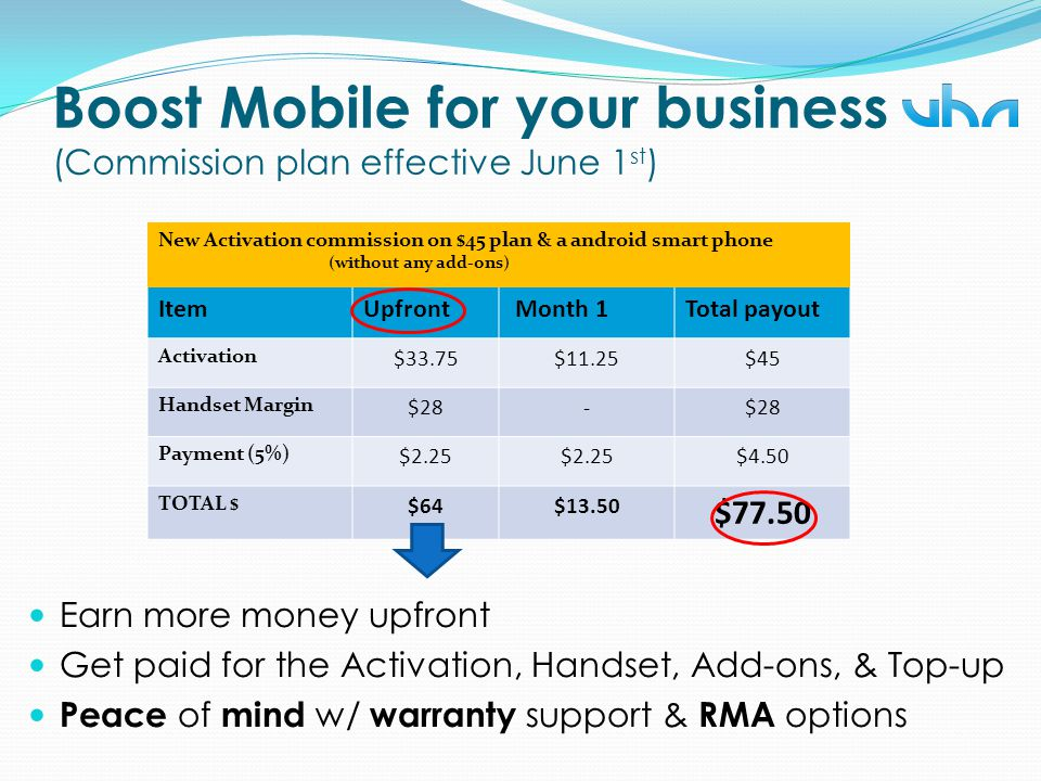 Boost Mobile for your business (Commission plan effective June 1st)