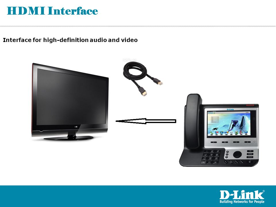 HDMI Interface Interface for high-definition audio and video