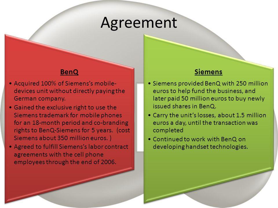 Agreement BenQ Siemens
