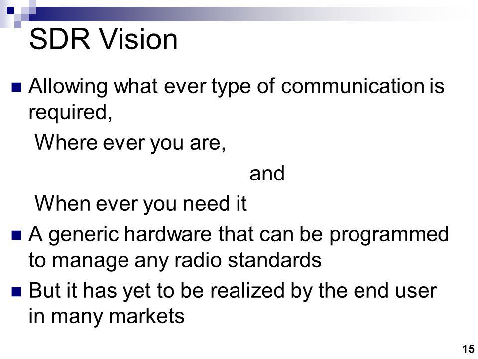 SDR (Types)