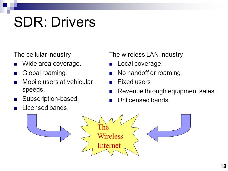 SDR: Drivers Future trends of mobile communications