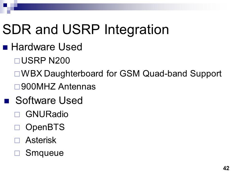 SDR and USRP Integration