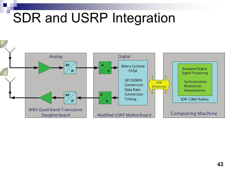 GSM vs OpenBTS