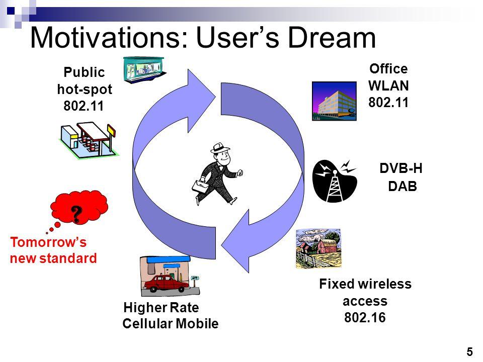 Motivation: Universal Handset