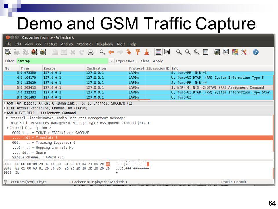Applications: OpenBTS+Gnu Radio+USRP