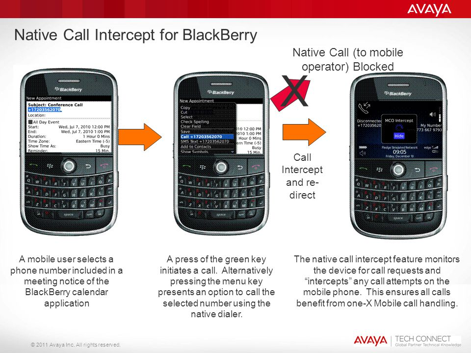 Native Call Intercept for BlackBerry