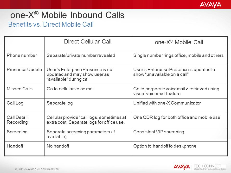 one-X® Mobile Inbound Calls