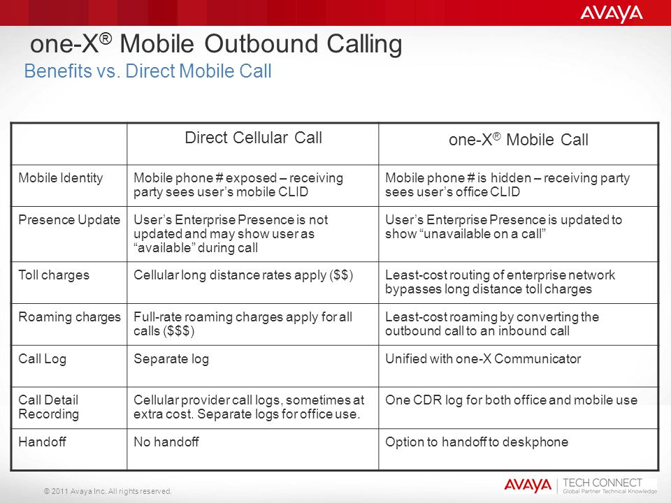 one-X® Mobile Outbound Calling