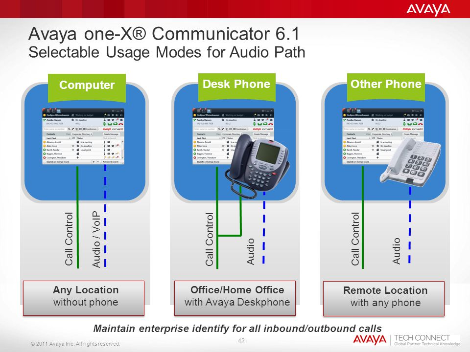 Avaya one-X® Communicator 6.1 Selectable Usage Modes for Audio Path