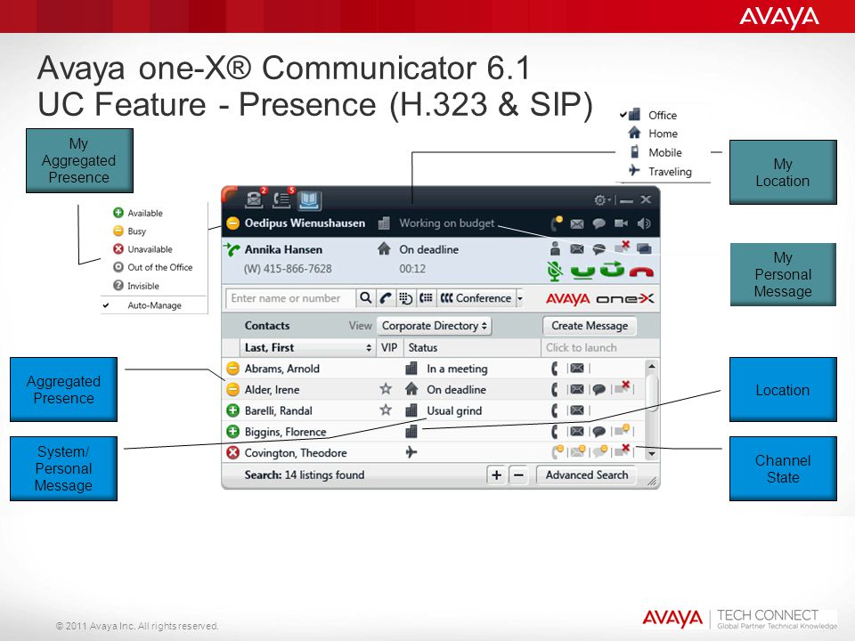 Avaya one-X® Communicator 6.1 UC Feature - Presence (H.323 & SIP)