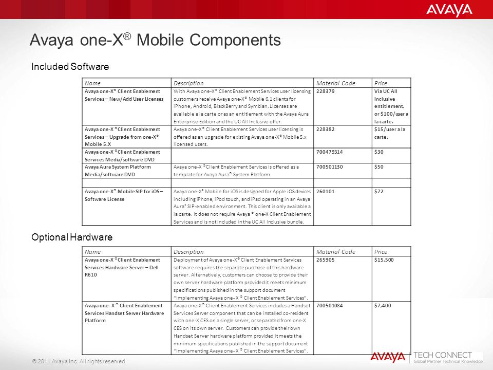 Avaya one-X® Mobile Components