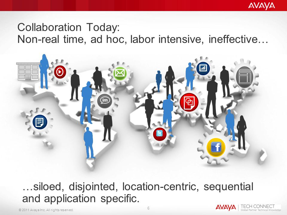 Collaboration Today: Non-real time, ad hoc, labor intensive, ineffective…