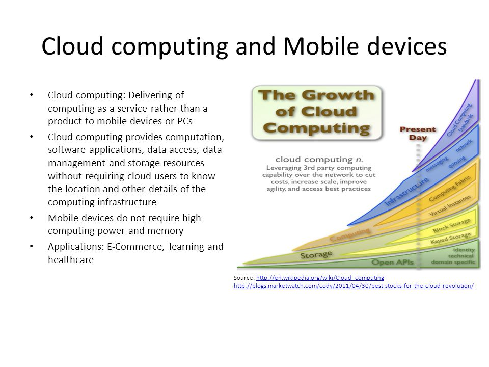 Cloud computing and Mobile devices
