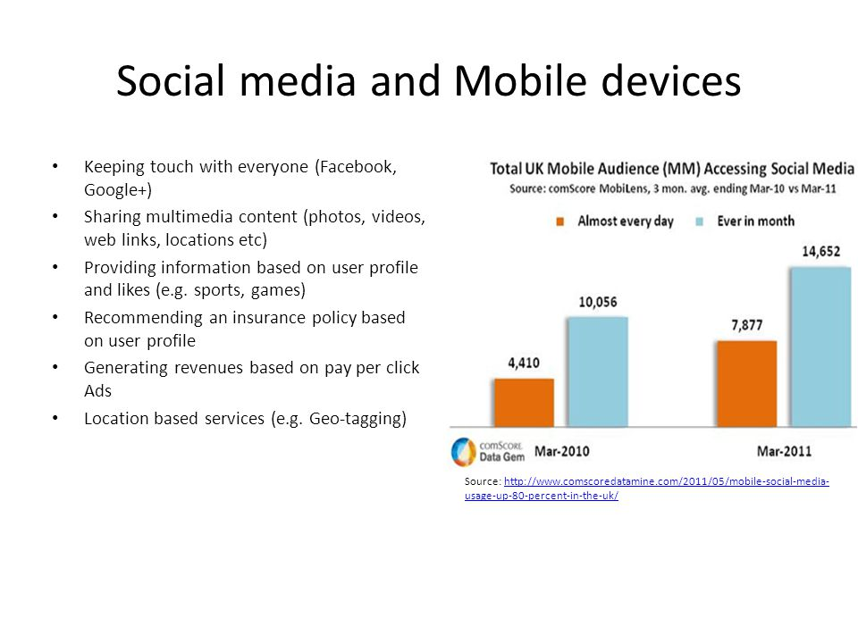 Social media and Mobile devices