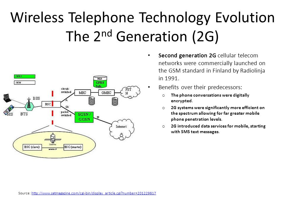 Wireless Telephone Technology Evolution The 2nd Generation (2G)