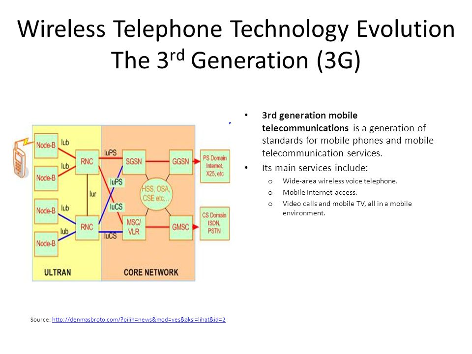 Wireless Telephone Technology Evolution The 3rd Generation (3G)