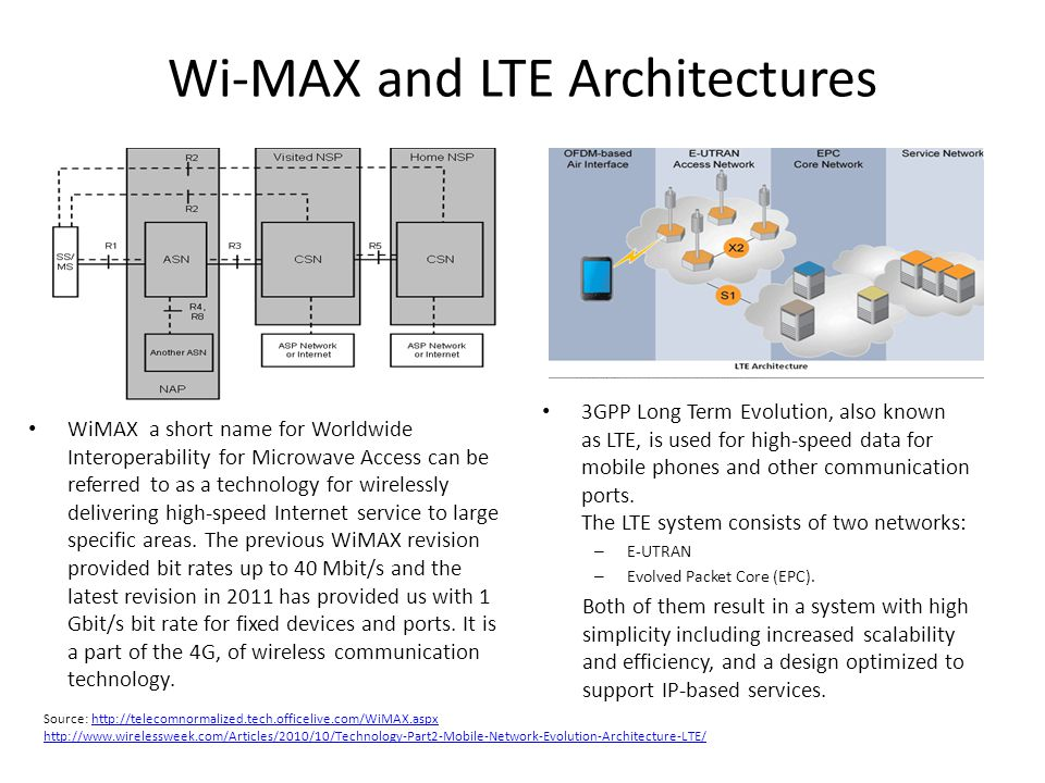 Wi-MAX and LTE Architectures