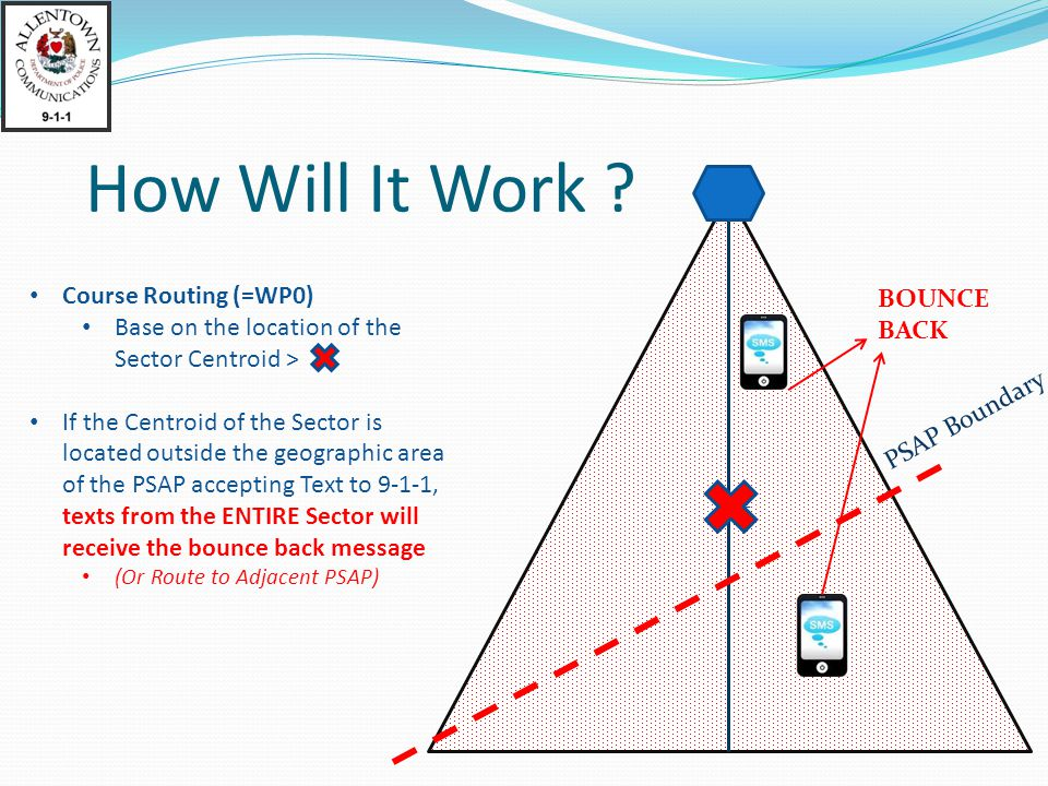 How Will It Work Course Routing (=WP0) BOUNCE BACK