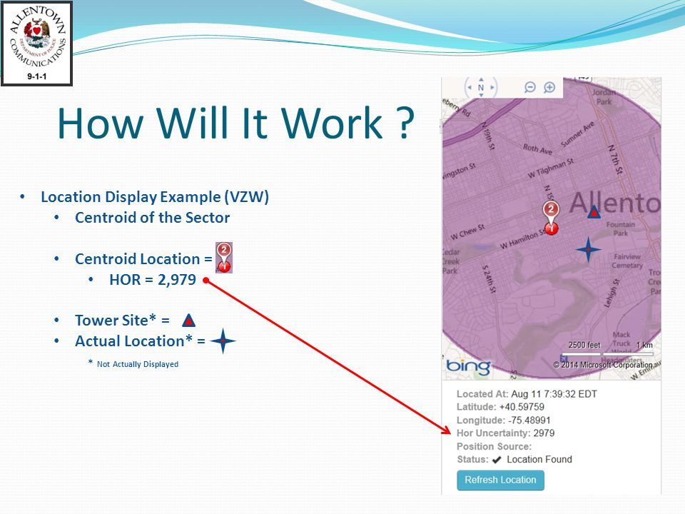 How Will It Work Location Display Example (VZW)