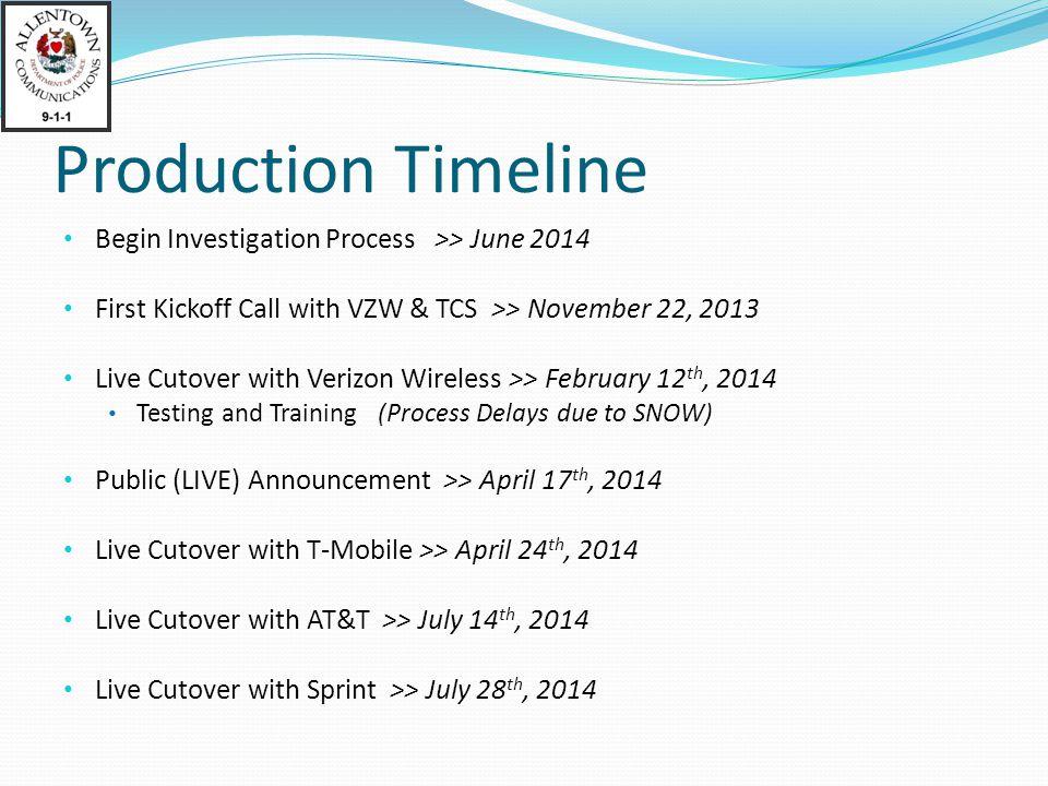 Production Timeline Begin Investigation Process >> June 2014