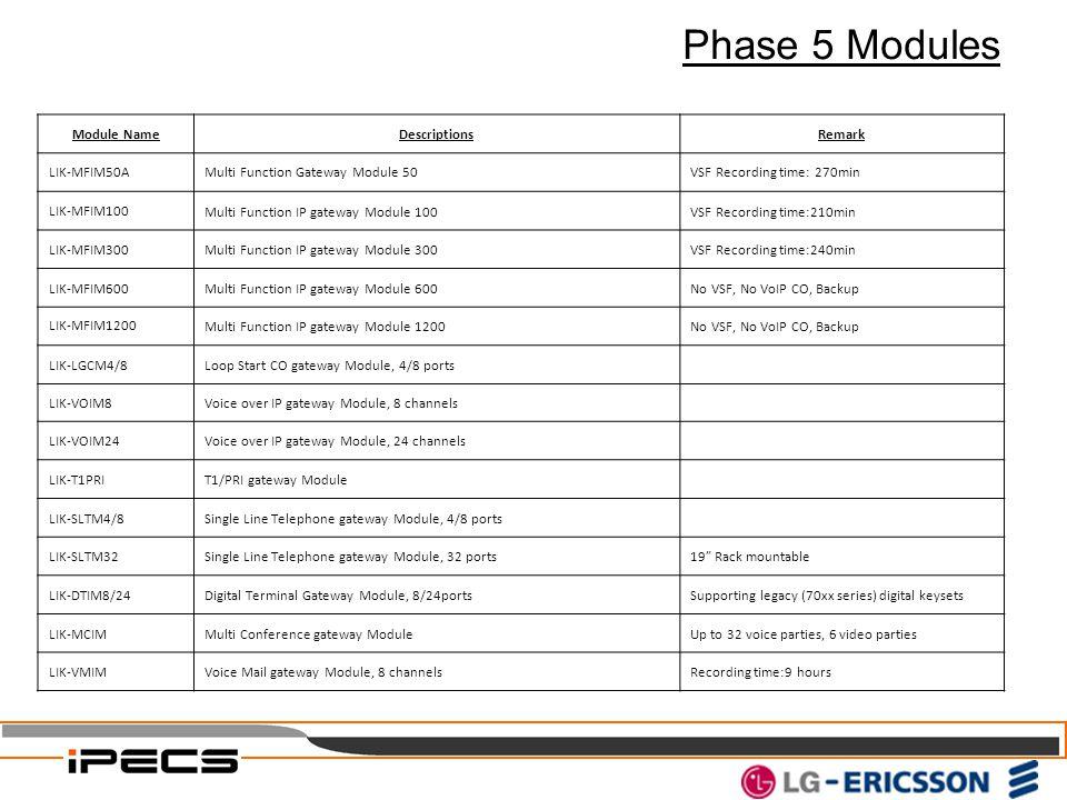 Phase 5 Modules Module Name Descriptions Remark LIK-MFIM50A