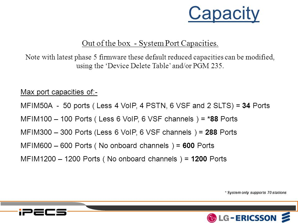 Out of the box - System Port Capacities.