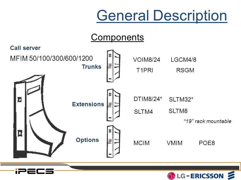 General Description Components MFIM 50/100/300/600/1200 Call server