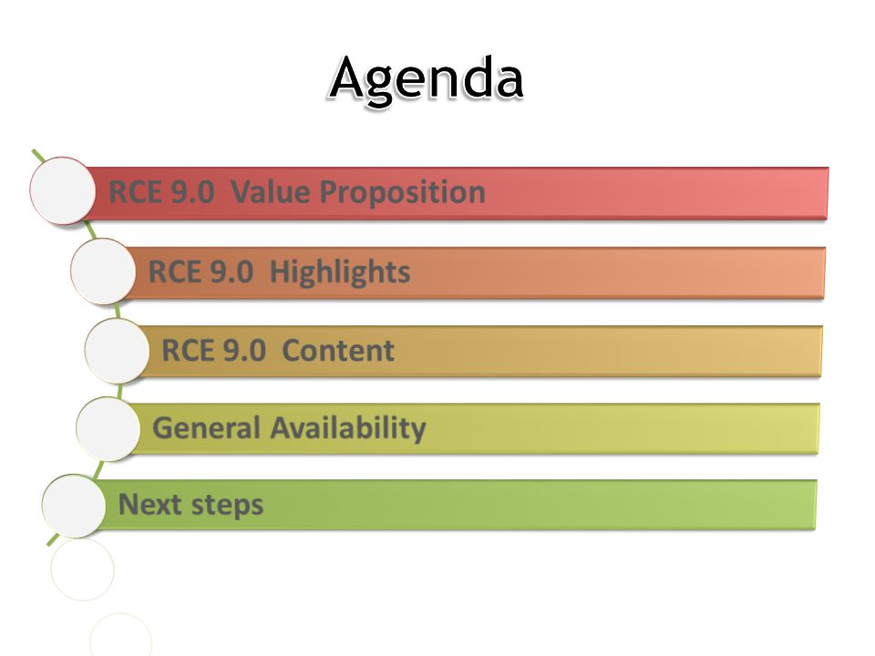 RCE 9.0 Value Proposition RCE 9.0 Highlights RCE 9.0 Content General Availability Next steps